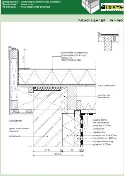 Sbr bouwdetails